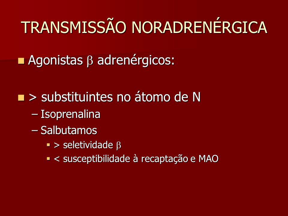 TRANSMISSÃO NORADRENÉRGICA Agonistas  adrenérgicos: Agonistas  adrenérgicos: > substituintes no átomo de N > substituintes no átomo de N –Isoprenali
