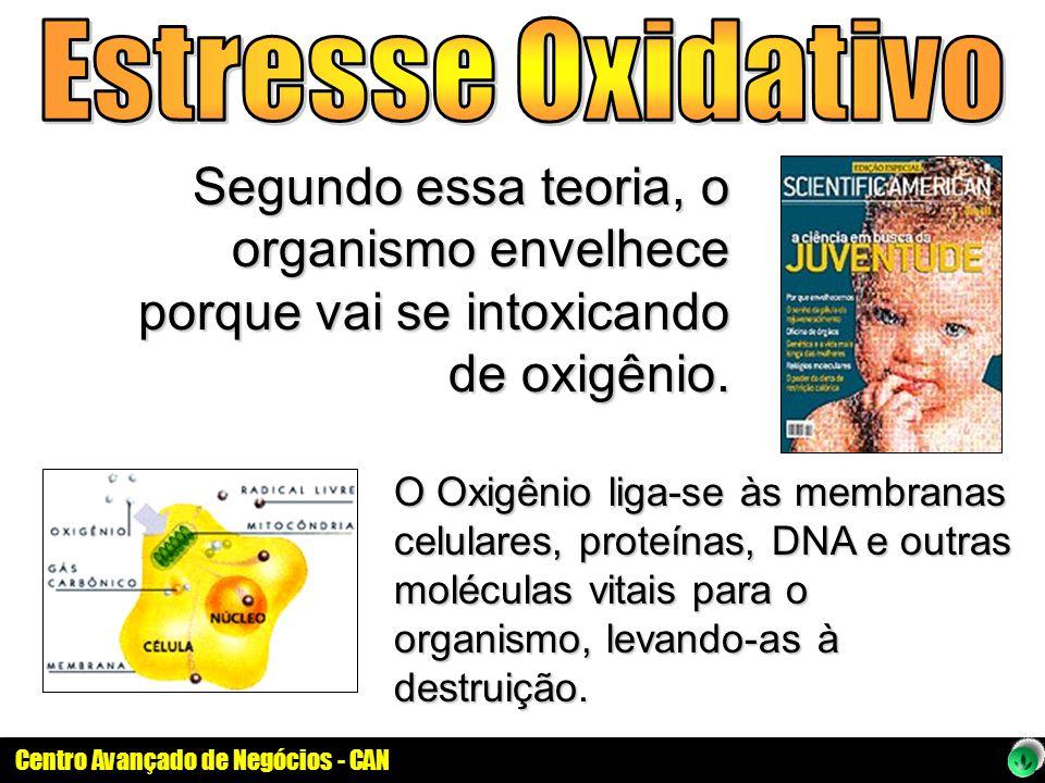 Centro Avançado de Negócios - CAN Segundo essa teoria, o organismo envelhece porque vai se intoxicando de oxigênio. O Oxigênio liga-se às membranas ce