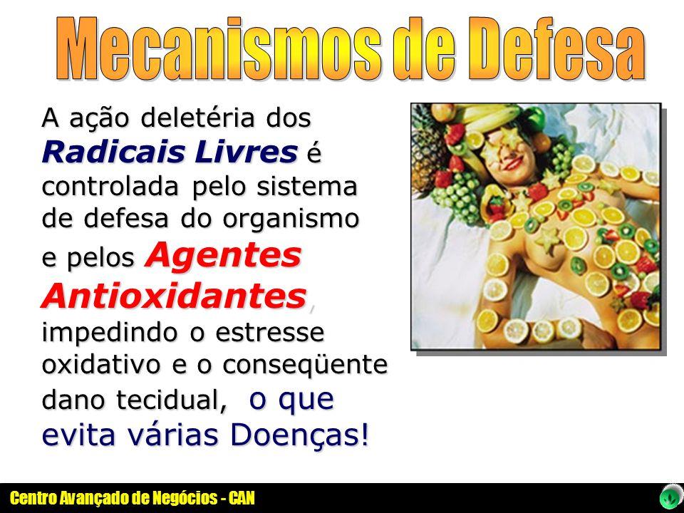Centro Avançado de Negócios - CAN A ação deletéria dos Radicais Livres é controlada pelo sistema de defesa do organismo e pelos Agentes Antioxidantes,