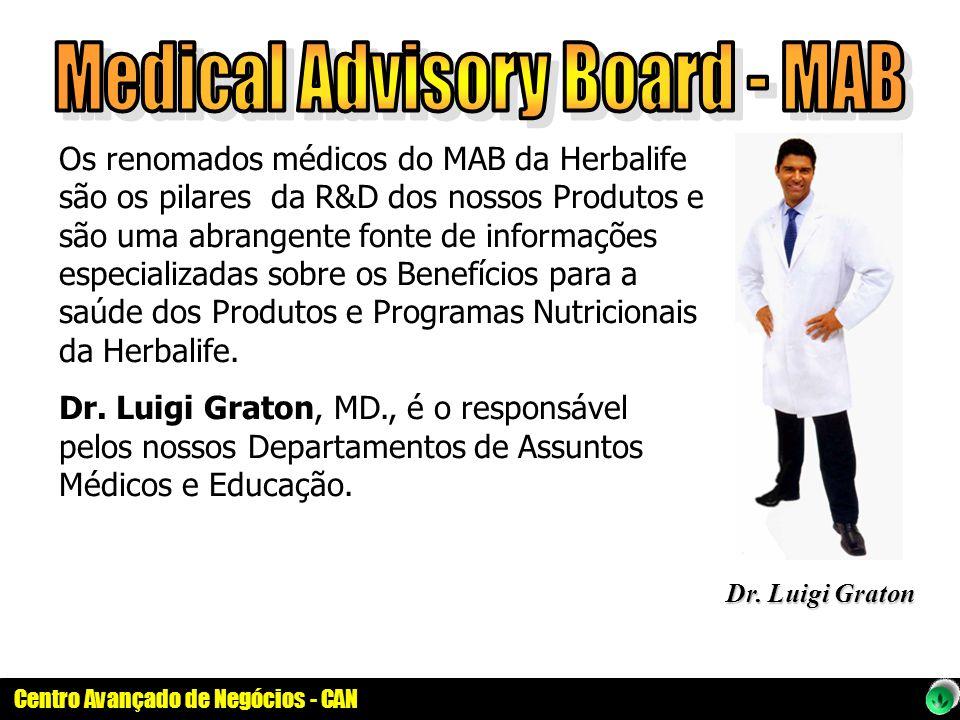 Centro Avançado de Negócios - CAN Os renomados médicos do MAB da Herbalife são os pilares da R&D dos nossos Produtos e são uma abrangente fonte de inf