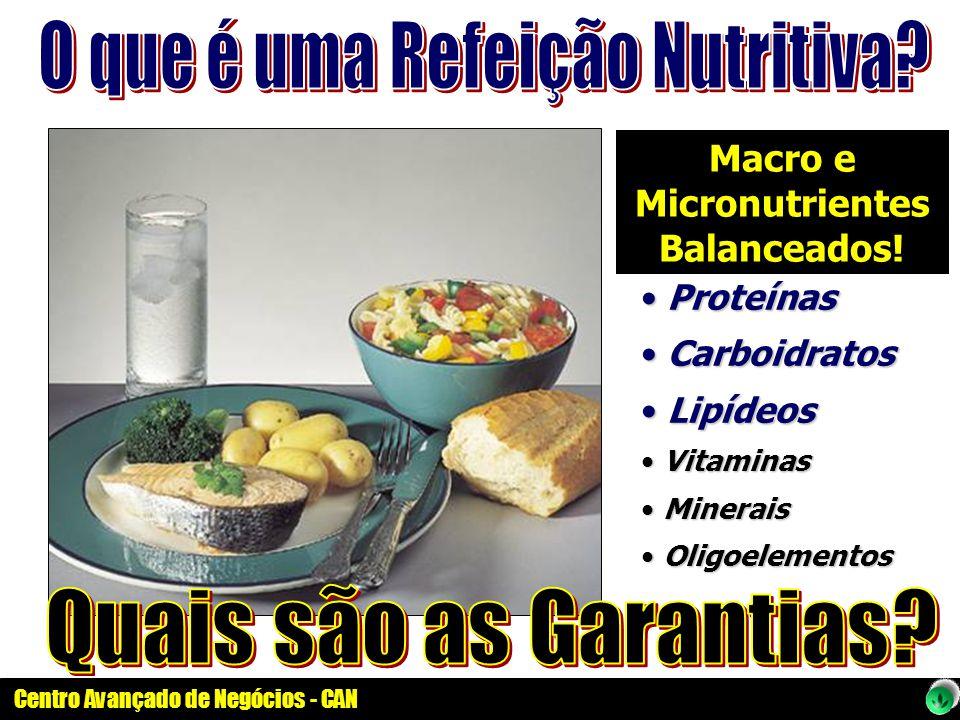 Centro Avançado de Negócios - CAN Macro e Micronutrientes Balanceados! Proteínas Proteínas Carboidratos Carboidratos Lipídeos Lipídeos Vitaminas Vitam