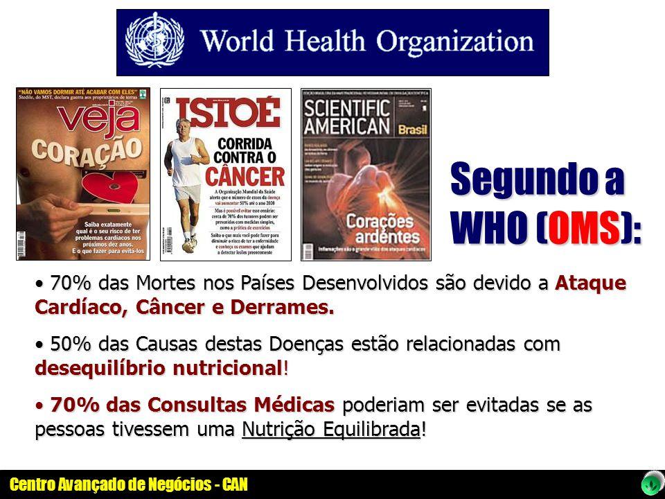 Centro Avançado de Negócios - CAN 70% das Mortes nos Países Desenvolvidos são devido a Ataque Cardíaco, Câncer e Derrames. 70% das Mortes nos Países D
