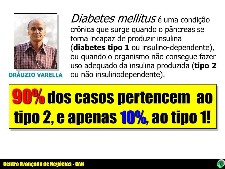 Centro Avançado de Negócios - CAN 90% 10%, 90% dos casos pertencem ao tipo 2, e apenas 10%, ao tipo 1! Diabetes mellitus é uma condição crônica que su