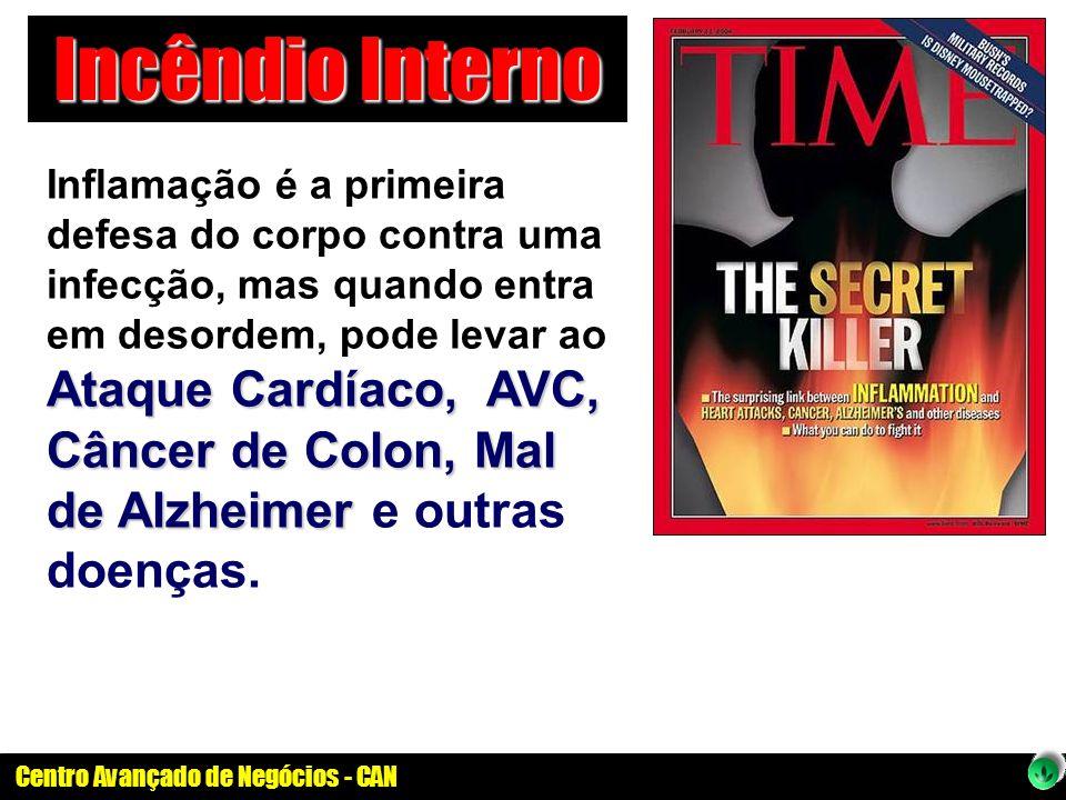 Centro Avançado de Negócios - CAN Ataque Cardíaco, AVC, Câncer de Colon, Mal de Alzheimer Inflamação é a primeira defesa do corpo contra uma infecção,