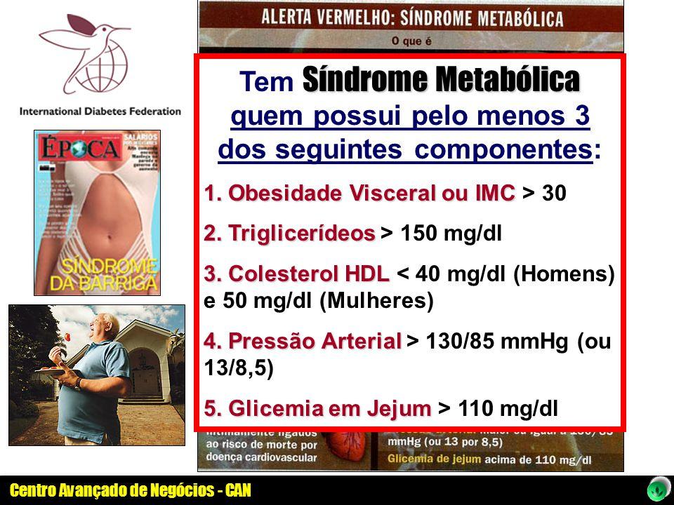 Centro Avançado de Negócios - CAN Síndrome Metabólica Tem Síndrome Metabólica quem possui pelo menos 3 dos seguintes componentes: 1. Obesidade Viscera