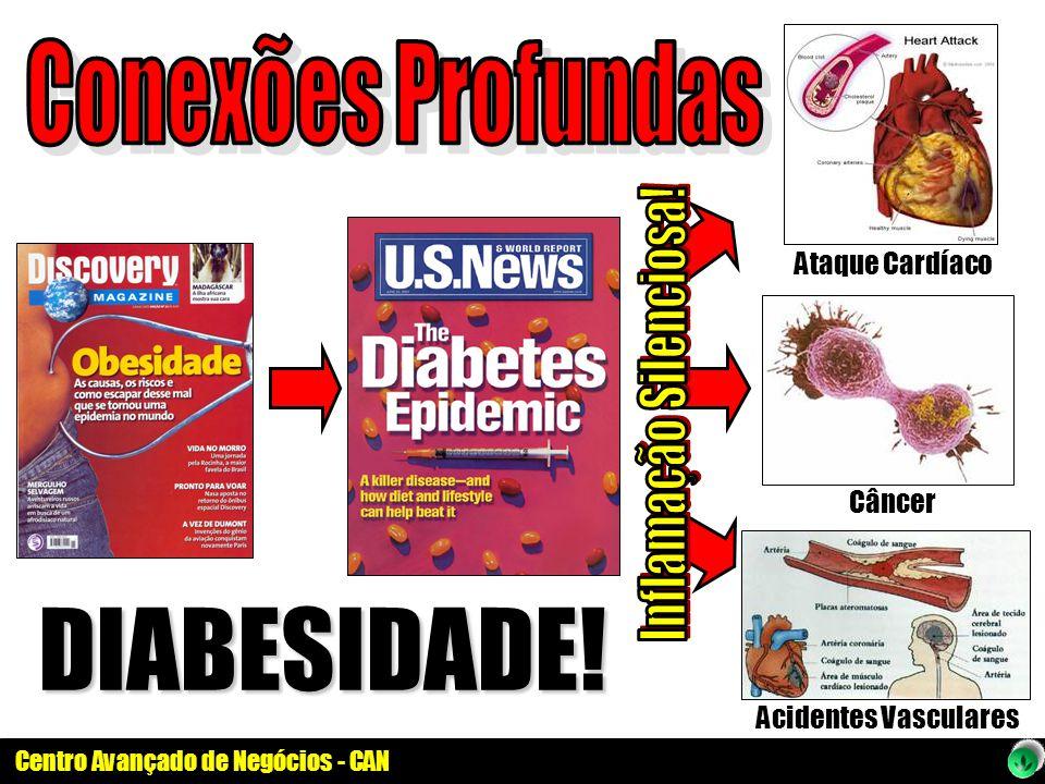 Centro Avançado de Negócios - CAN Acidentes Vasculares Câncer Ataque Cardíaco DIABESIDADE!
