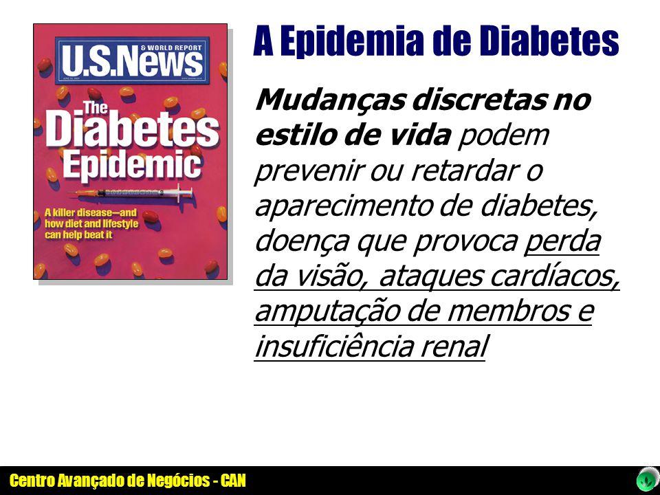 Centro Avançado de Negócios - CAN A Epidemia de Diabetes Mudanças discretas no estilo de vida podem prevenir ou retardar o aparecimento de diabetes, d