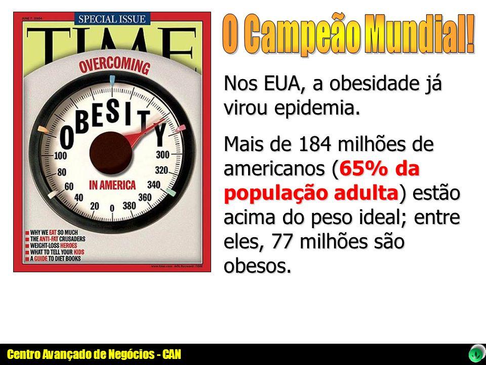 Centro Avançado de Negócios - CAN Nos EUA, a obesidade já virou epidemia. Mais de 184 milhões de americanos (65% da população adulta) estão acima do p