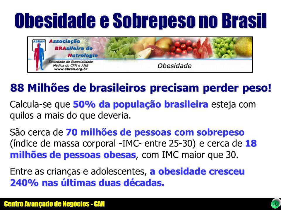 Centro Avançado de Negócios - CAN Obesidade e Sobrepeso no Brasil 50% da população brasileira Calcula-se que 50% da população brasileira esteja com qu