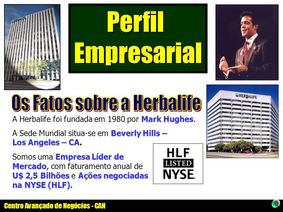 Centro Avançado de Negócios - CAN Empresa Líder de Mercado U$ 2,5 BilhõesAções negociadas na NYSE (HLF). Somos uma Empresa Líder de Mercado, com fatur