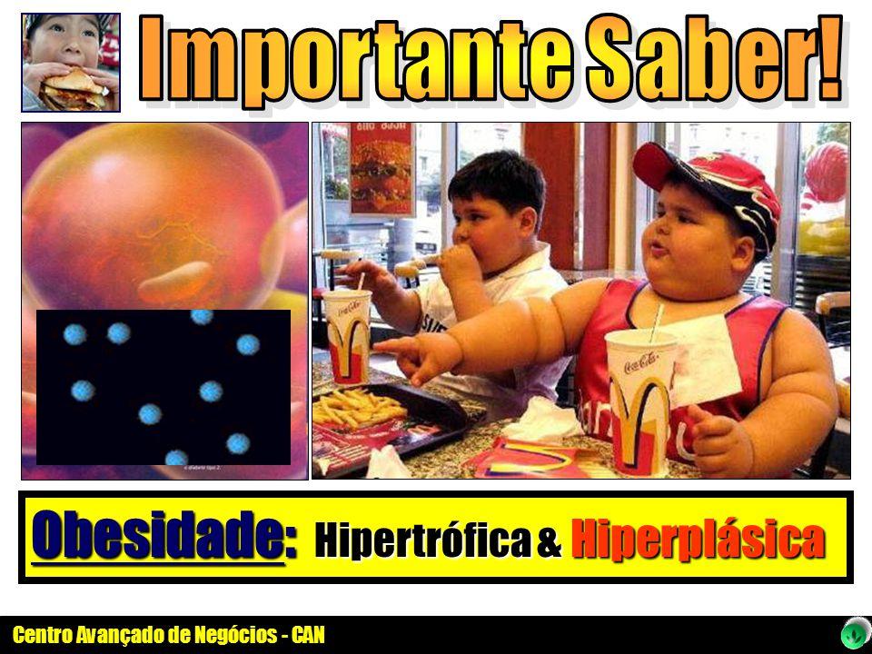 Obesidade: Hipertrófica & Hiperplásica