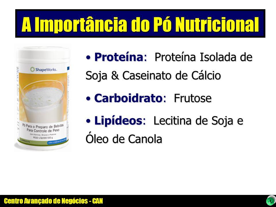 Centro Avançado de Negócios - CAN Proteína: Proteína Isolada de Soja & Caseinato de Cálcio Proteína: Proteína Isolada de Soja & Caseinato de Cálcio Ca