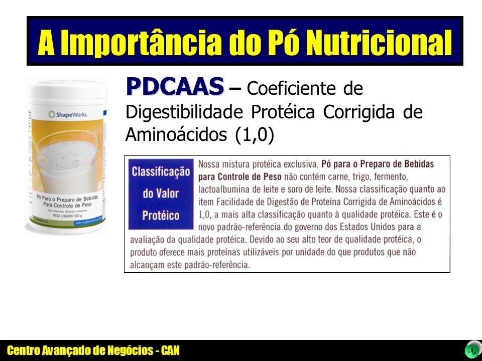 Centro Avançado de Negócios - CAN PDCAAS PDCAAS – Coeficiente de Digestibilidade Protéica Corrigida de Aminoácidos (1,0) A Importância do Pó Nutricion
