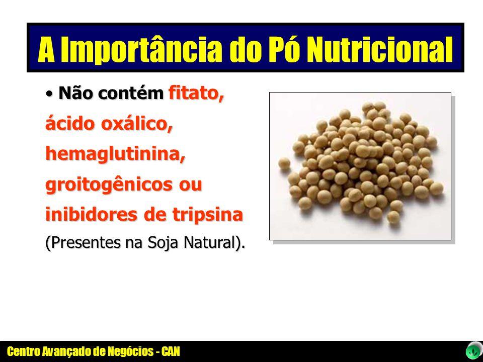 Centro Avançado de Negócios - CAN Não contém fitato, ácido oxálico, hemaglutinina, groitogênicos ou inibidores de tripsina (Presentes na Soja Natural)