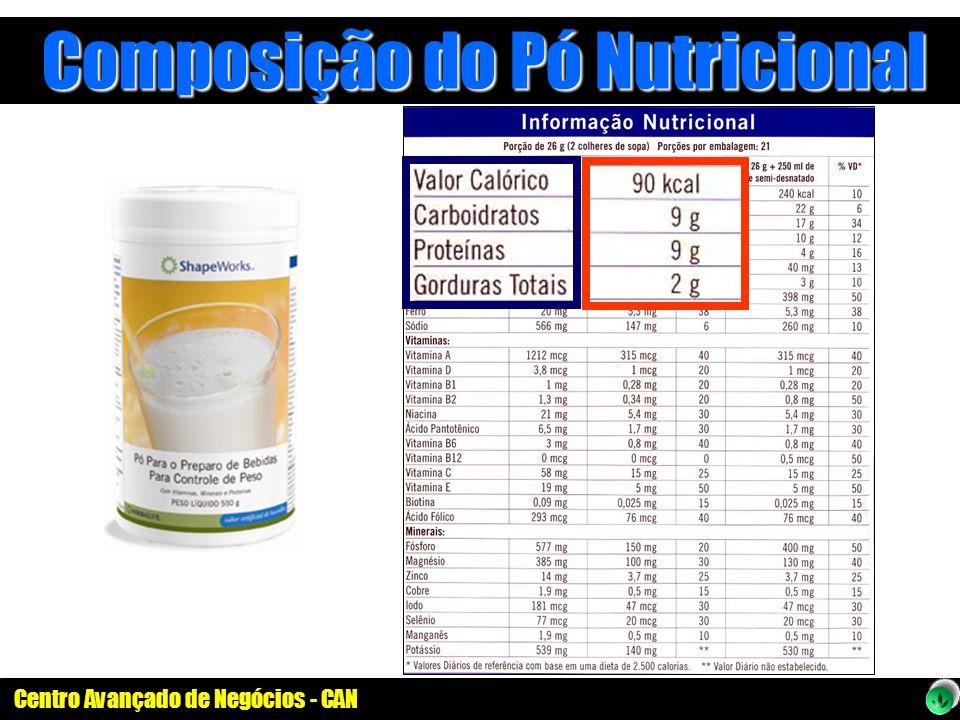 Centro Avançado de Negócios - CAN Composição do Pó Nutricional Composição do Pó Nutricional