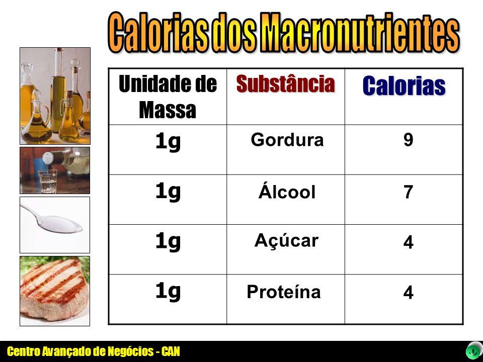 Centro Avançado de Negócios - CAN Unidade de MassaSubstânciaCalorias 1g 9Gordura Álcool Açúcar Proteína 7 4 4