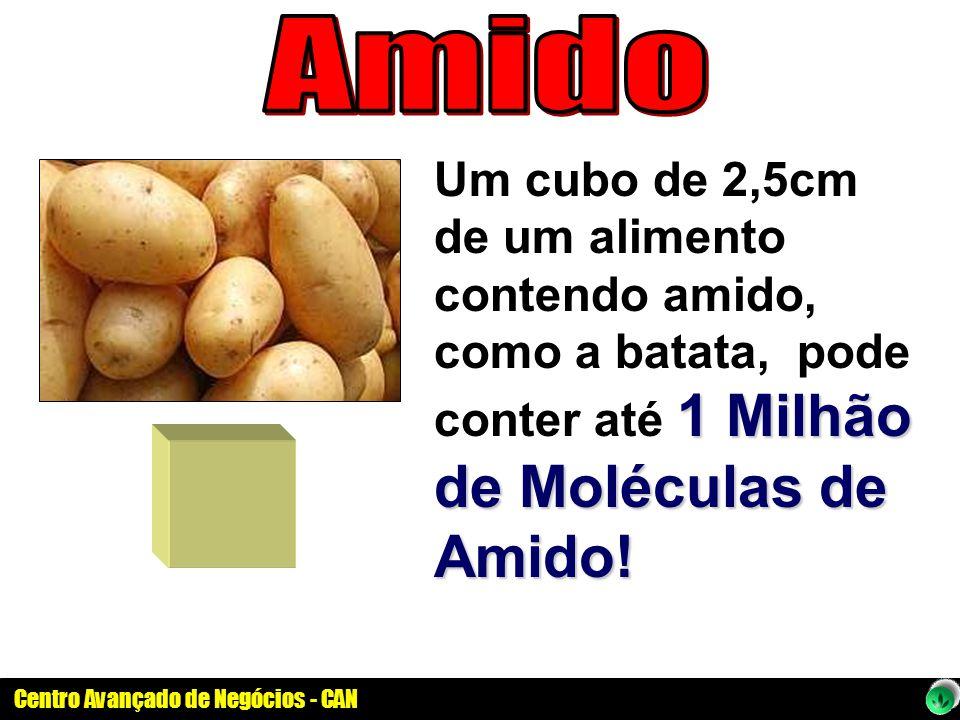 Centro Avançado de Negócios - CAN 1 Milhão de Moléculas de Amido! Um cubo de 2,5cm de um alimento contendo amido, como a batata, pode conter até 1 Mil