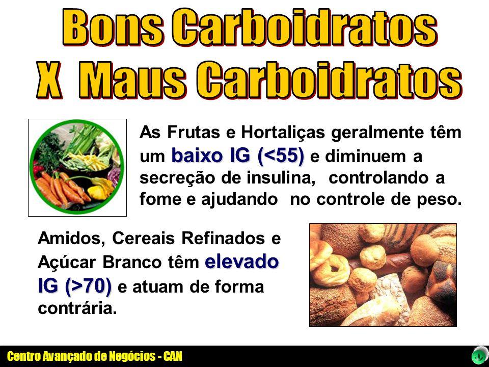Centro Avançado de Negócios - CAN baixo IG (<55) As Frutas e Hortaliças geralmente têm um baixo IG (<55) e diminuem a secreção de insulina, controland