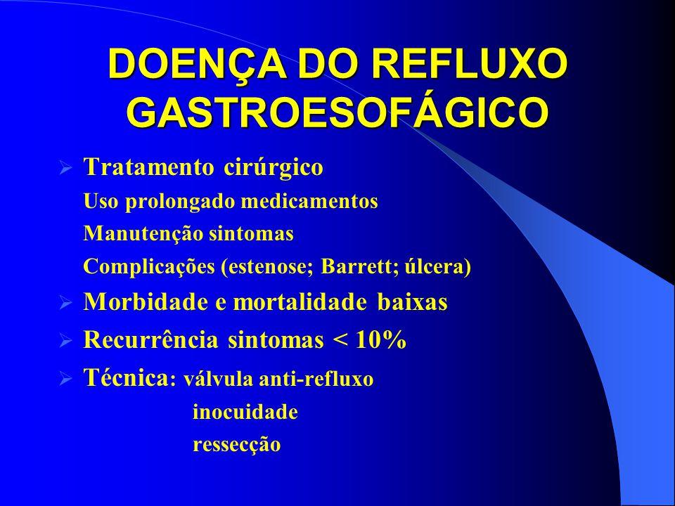 DOENÇA DO REFLUXO GASTROESOFÁGICO  Tratamento cirúrgico Uso prolongado medicamentos Manutenção sintomas Complicações (estenose; Barrett; úlcera)  Mo