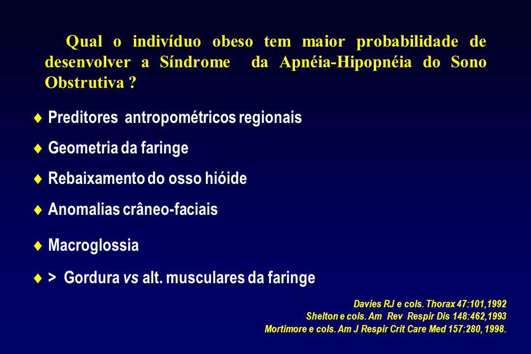 Qual o indivíduo obeso tem maior probabilidade de desenvolver a Síndrome da Apnéia-Hipopnéia do Sono Obstrutiva .