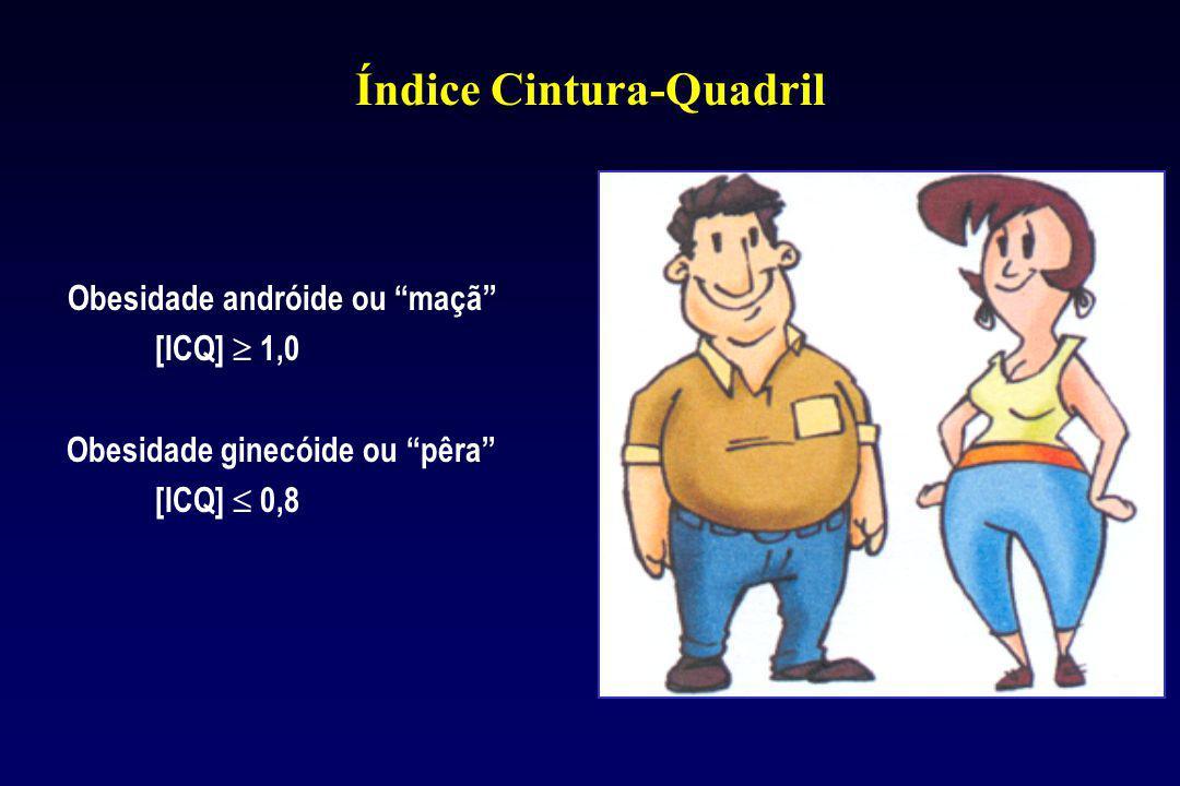 Índice Cintura-Quadril Obesidade andróide ou maçã [ICQ]  1,0 Obesidade ginecóide ou pêra [ICQ]  0,8