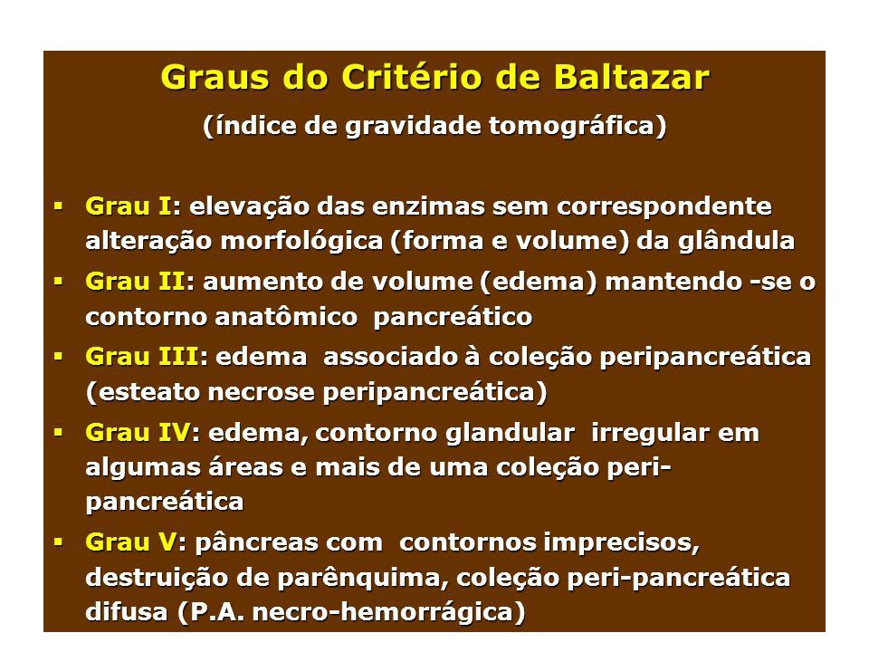 Graus do Critério de Baltazar (índice de gravidade tomográfica)  Grau I: elevação das enzimas sem correspondente alteração morfológica (forma e volum