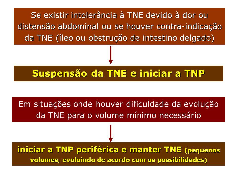 Se existir intolerância à TNE devido à dor ou distensão abdominal ou se houver contra-indicação da TNE (íleo ou obstrução de intestino delgado) Suspen