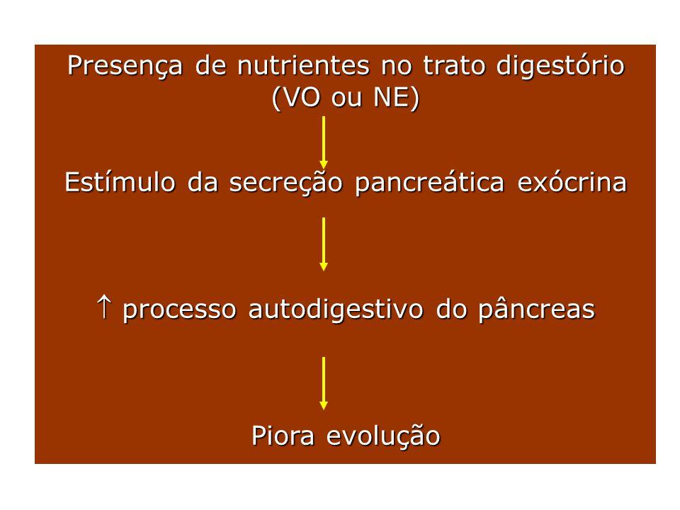 Presença de nutrientes no trato digestório (VO ou NE) Estímulo da secreção pancreática exócrina  processo autodigestivo do pâncreas Piora evolução