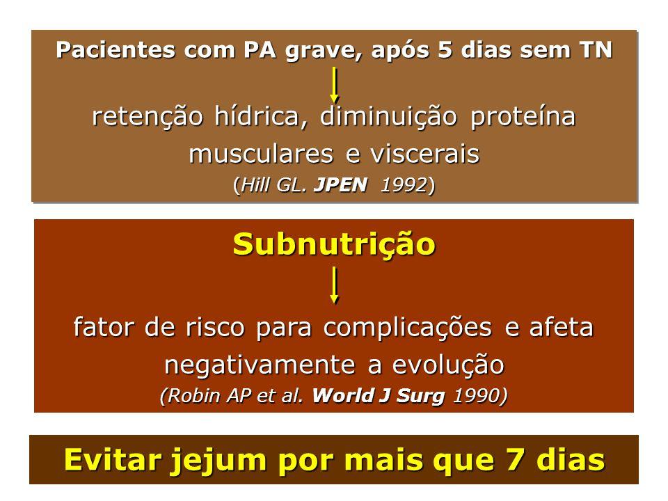 Pacientes com PA grave, após 5 dias sem TN retenção hídrica, diminuição proteína musculares e viscerais (Hill GL. JPEN 1992) Pacientes com PA grave, a