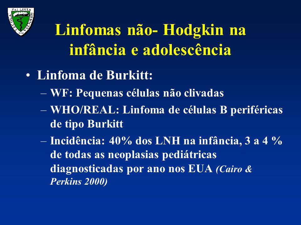 Linfoma de Burkitt: –WF: Pequenas células não clivadas –WHO/REAL: Linfoma de células B periféricas de tipo Burkitt –Incidência: 40% dos LNH na infânci