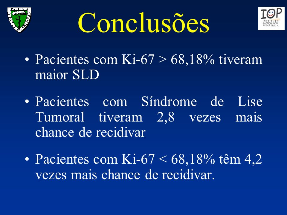 Conclusões Pacientes com Ki-67 > 68,18% tiveram maior SLD Pacientes com Síndrome de Lise Tumoral tiveram 2,8 vezes mais chance de recidivar Pacientes
