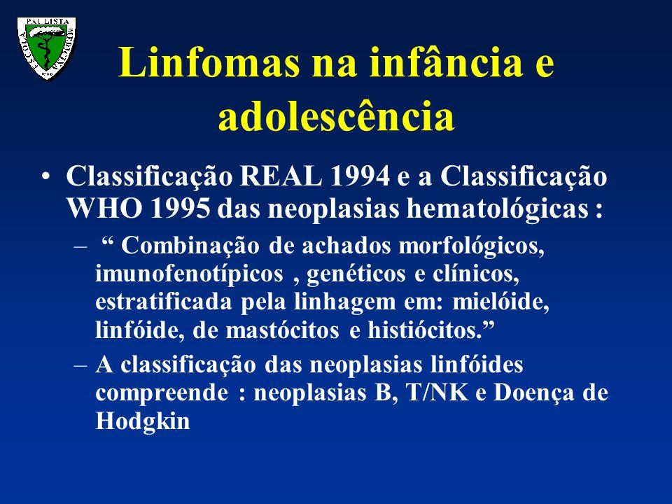 """Linfomas na infância e adolescência Classificação REAL 1994 e a Classificação WHO 1995 das neoplasias hematológicas : – """" Combinação de achados morfol"""