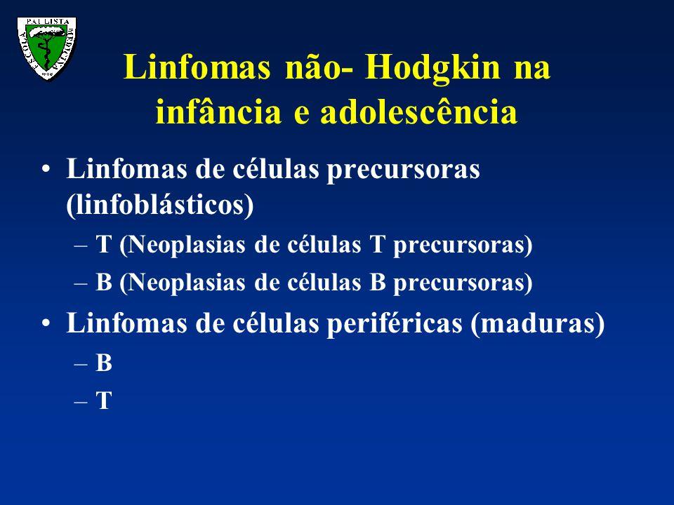 Linfomas não- Hodgkin na infância e adolescência Linfoma difuso de grandes células B –Linfomas grande células B mediastinal/tímico –Linfomas do SNC –Linfoma com quadro de derrames (efusões) –Cutâneo: linfoma centro folicular cutâneo,pode lembrar linfoma nodal de baixo grau ou ter uma população difusa de grandes células.