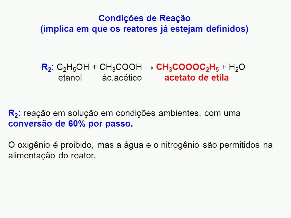 R 2 : reação em solução em condições ambientes, com uma conversão de 60% por passo.