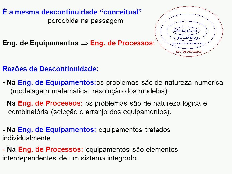 - Na Eng. de Equipamentos:os problemas são de natureza numérica (modelagem matemática, resolução dos modelos). - Na Eng. de Equipamentos: equipamentos