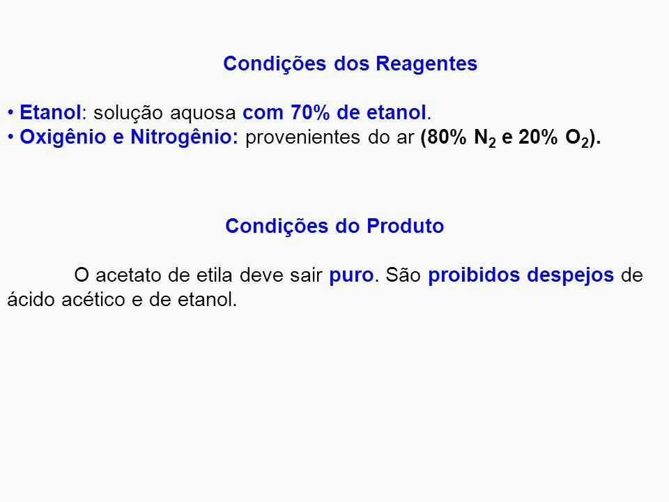 Condições do Produto O acetato de etila deve sair puro. São proibidos despejos de ácido acético e de etanol. Condições dos Reagentes Etanol: solução a