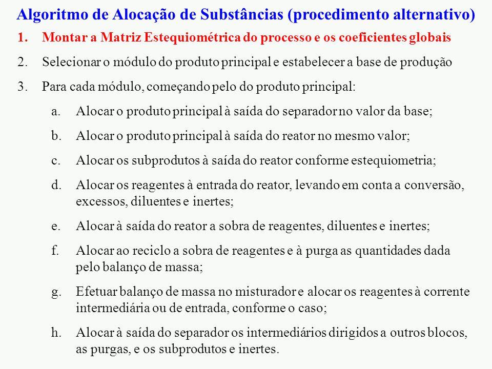 Algoritmo de Alocação de Substâncias (procedimento alternativo) 1.Montar a Matriz Estequiométrica do processo e os coeficientes globais 2.Selecionar o