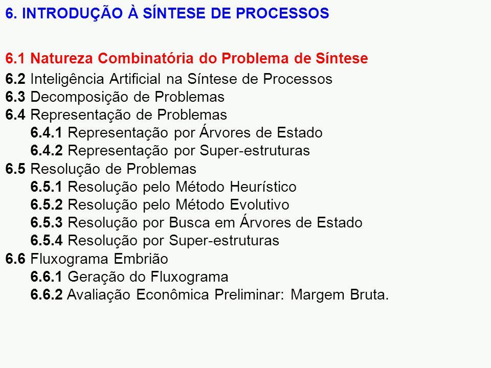 6. INTRODUÇÃO À SÍNTESE DE PROCESSOS 6.2 Inteligência Artificial na Síntese de Processos 6.3 Decomposição de Problemas 6.4 Representação de Problemas