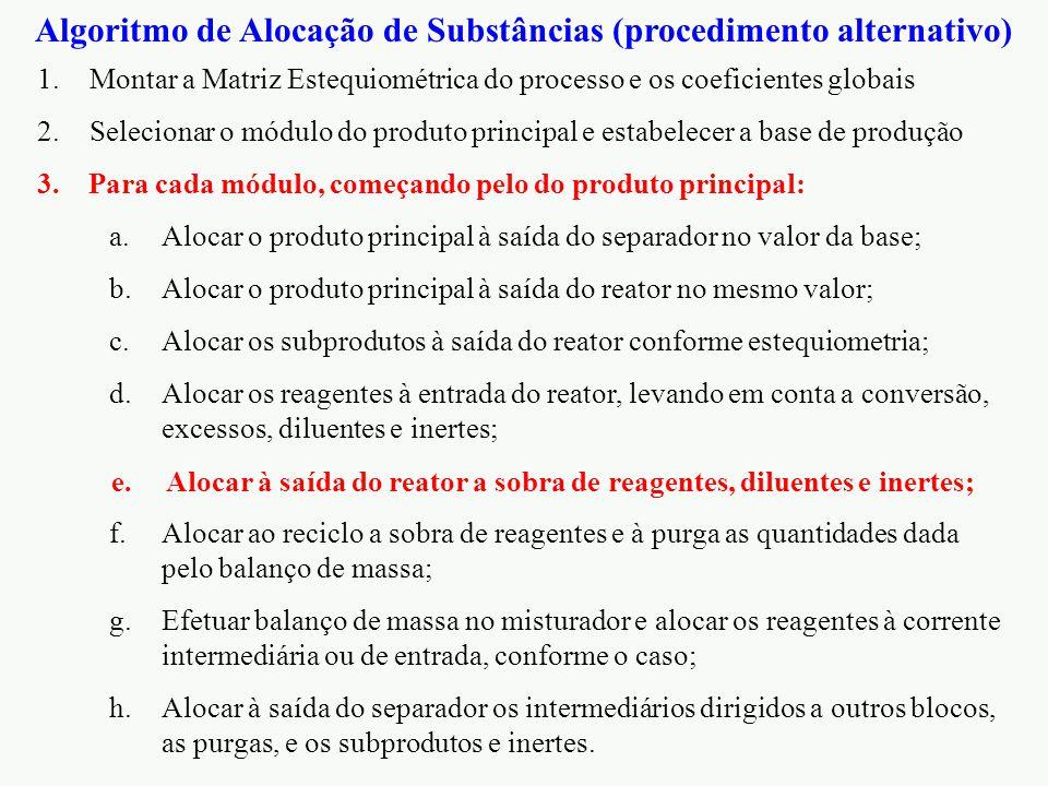 Algoritmo de Alocação de Substâncias (procedimento alternativo) 1.Montar a Matriz Estequiométrica do processo e os coeficientes globais 2.Selecionar o módulo do produto principal e estabelecer a base de produção 3.Para cada módulo, começando pelo do produto principal: a.Alocar o produto principal à saída do separador no valor da base; b.Alocar o produto principal à saída do reator no mesmo valor; c.Alocar os subprodutos à saída do reator conforme estequiometria; d.Alocar os reagentes à entrada do reator, levando em conta a conversão, excessos, diluentes e inertes; e.Alocar à saída do reator a sobra de reagentes, diluentes e inertes; f.Alocar ao reciclo a sobra de reagentes e à purga as quantidades dada pelo balanço de massa; g.Efetuar balanço de massa no misturador e alocar os reagentes à corrente intermediária ou de entrada, conforme o caso; h.Alocar à saída do separador os intermediários dirigidos a outros blocos, as purgas, e os subprodutos e inertes.