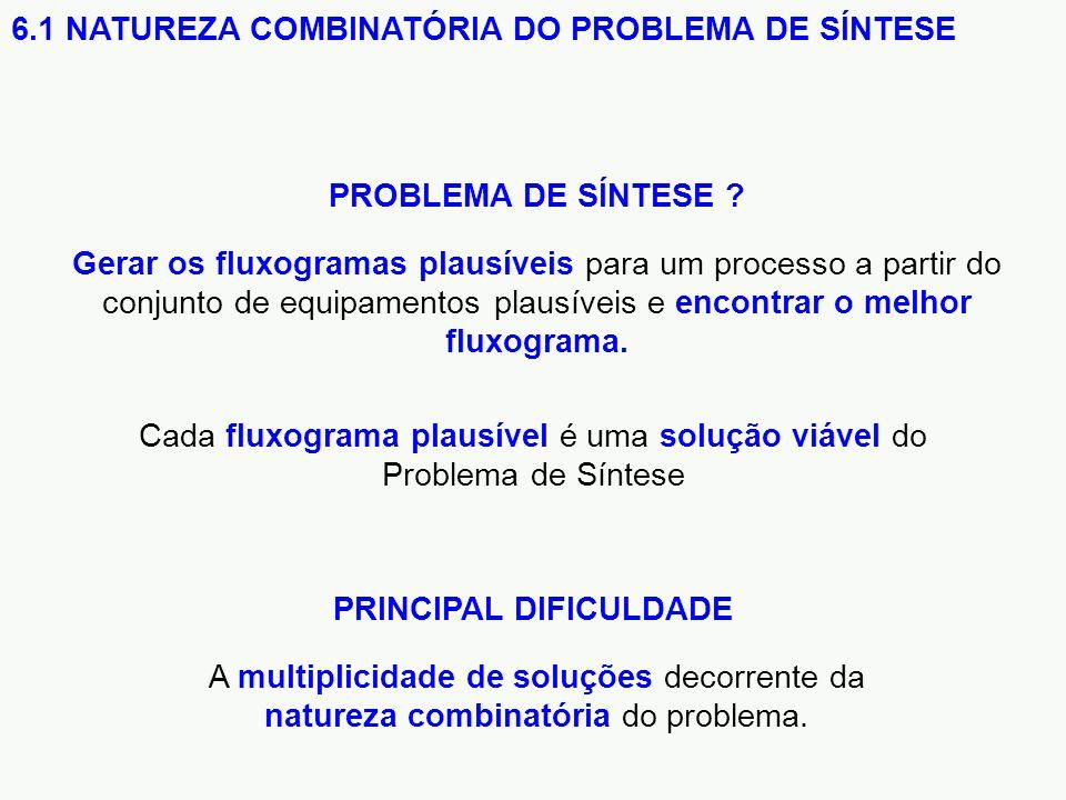 6.1 NATUREZA COMBINATÓRIA DO PROBLEMA DE SÍNTESE A multiplicidade de soluções decorrente da natureza combinatória do problema. Gerar os fluxogramas pl