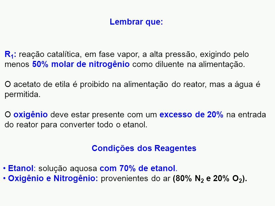 R 1 : reação catalítica, em fase vapor, a alta pressão, exigindo pelo menos 50% molar de nitrogênio como diluente na alimentação.