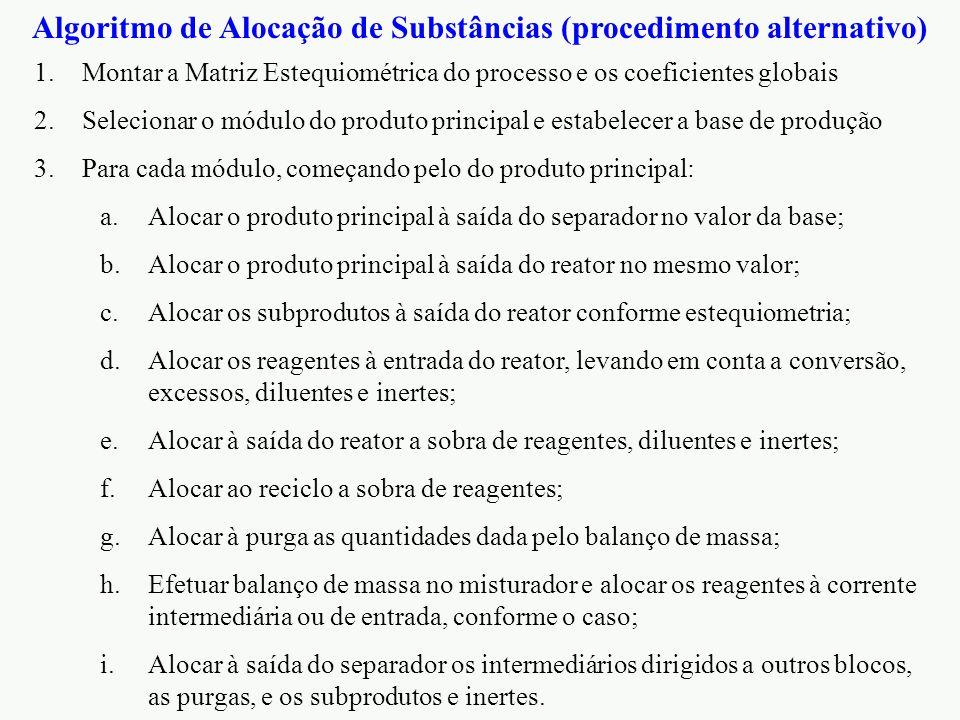 Algoritmo de Alocação de Substâncias (procedimento alternativo) 1.Montar a Matriz Estequiométrica do processo e os coeficientes globais 2.Selecionar o módulo do produto principal e estabelecer a base de produção 3.Para cada módulo, começando pelo do produto principal: a.Alocar o produto principal à saída do separador no valor da base; b.Alocar o produto principal à saída do reator no mesmo valor; c.Alocar os subprodutos à saída do reator conforme estequiometria; d.Alocar os reagentes à entrada do reator, levando em conta a conversão, excessos, diluentes e inertes; e.Alocar à saída do reator a sobra de reagentes, diluentes e inertes; f.Alocar ao reciclo a sobra de reagentes; g.Alocar à purga as quantidades dada pelo balanço de massa; h.Efetuar balanço de massa no misturador e alocar os reagentes à corrente intermediária ou de entrada, conforme o caso; i.Alocar à saída do separador os intermediários dirigidos a outros blocos, as purgas, e os subprodutos e inertes.