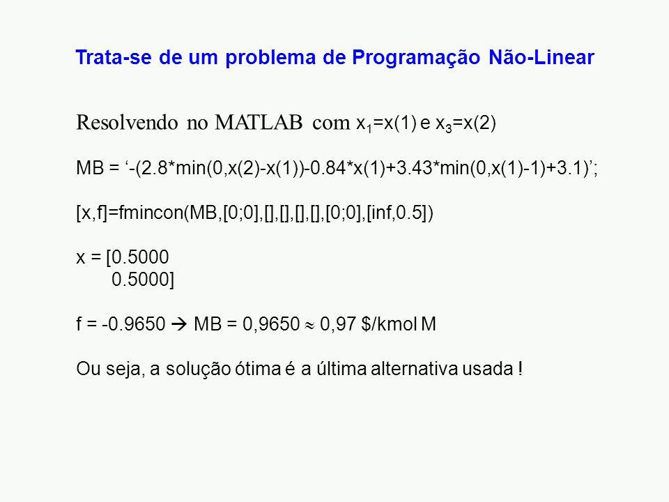 Trata-se de um problema de Programação Não-Linear Resolvendo no MATLAB com x 1 =x(1) e x 3 =x(2) MB = '-(2.8*min(0,x(2)-x(1))-0.84*x(1)+3.43*min(0,x(1)-1)+3.1)'; [x,f]=fmincon(MB,[0;0],[],[],[],[],[0;0],[inf,0.5]) x = [0.5000 0.5000] f = -0.9650  MB = 0,9650  0,97 $/kmol M Ou seja, a solução ótima é a última alternativa usada !