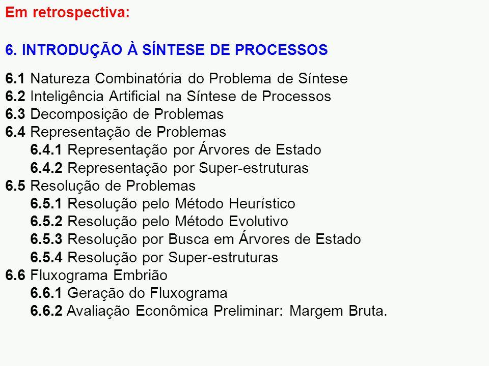 6. INTRODUÇÃO À SÍNTESE DE PROCESSOS 6.1 Natureza Combinatória do Problema de Síntese 6.2 Inteligência Artificial na Síntese de Processos 6.3 Decompos