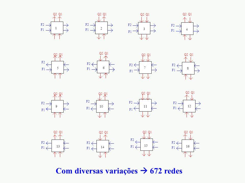 Com diversas variações  672 redes