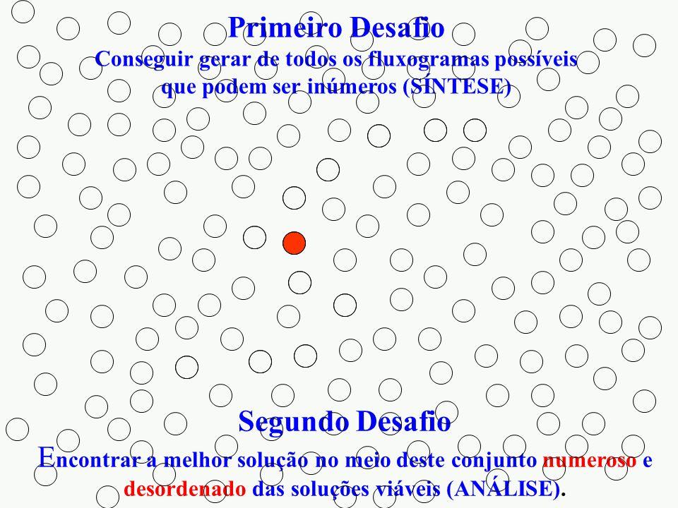 Segundo Desafio E ncontrar a melhor solução no meio deste conjunto numeroso e desordenado das soluções viáveis (ANÁLISE). Primeiro Desafio Conseguir g