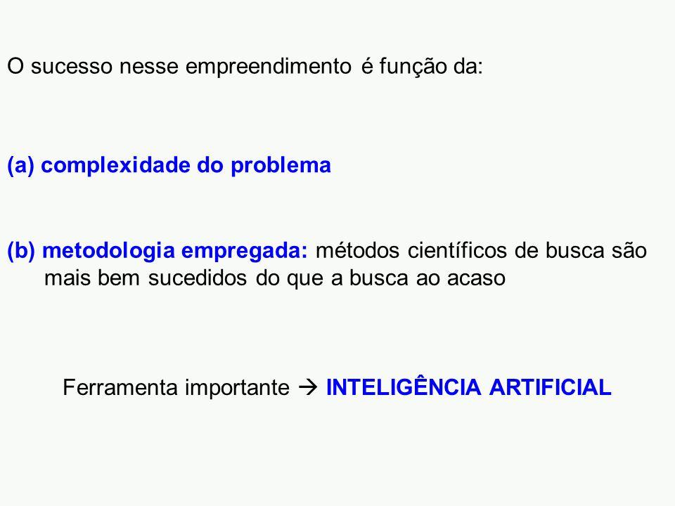 (a) complexidade do problema O sucesso nesse empreendimento é função da: (b) metodologia empregada: métodos científicos de busca são mais bem sucedidos do que a busca ao acaso Ferramenta importante  INTELIGÊNCIA ARTIFICIAL