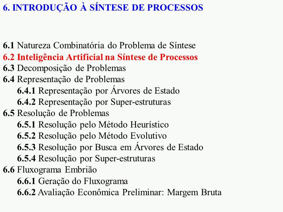 6. INTRODUÇÃO À SÍNTESE DE PROCESSOS 6.1 Natureza Combinatória do Problema de Síntese 6.3 Decomposição de Problemas 6.4 Representação de Problemas 6.4