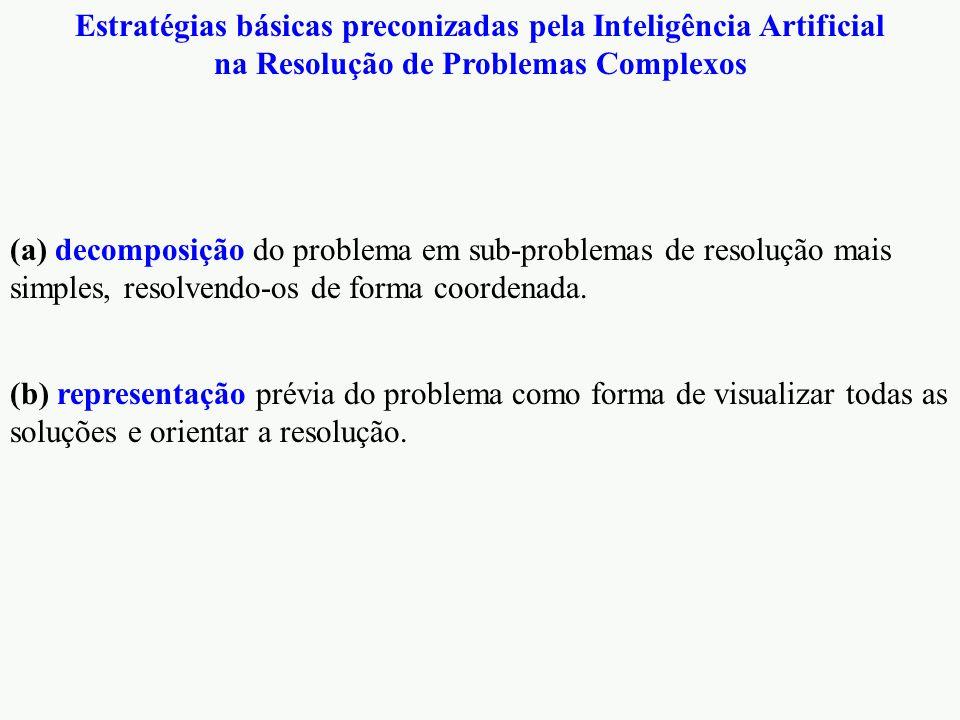 Estratégias básicas preconizadas pela Inteligência Artificial na Resolução de Problemas Complexos (a) decomposição do problema em sub-problemas de resolução mais simples, resolvendo-os de forma coordenada.
