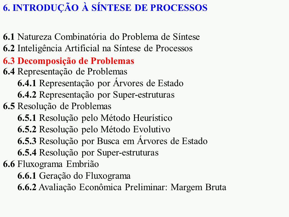6. INTRODUÇÃO À SÍNTESE DE PROCESSOS 6.1 Natureza Combinatória do Problema de Síntese 6.2 Inteligência Artificial na Síntese de Processos 6.4 Represen